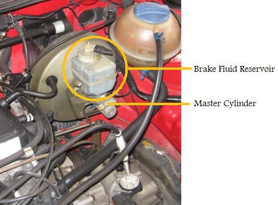 How Do Brakes Work Part 1 Braking Basics Defensive Driving