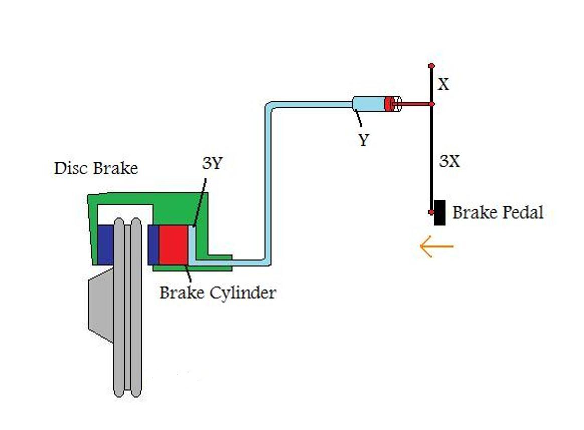 The main brake cylinder. Car brake system 51